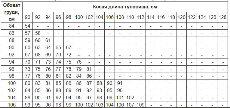 Как узнать вес животного: таблица.